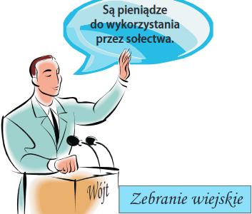 Fundusz Sołecki – mieszkańcy decydują