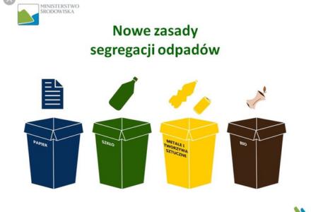 Gmina Zamość liderem w rankingu segregacji śmieci na terenie powiatu zamojskiego