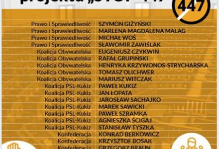 """Posłowie Sławomir Zawiślak i Jarosław Sachajko na liście """" SPRAWIEDLIWYCH"""""""