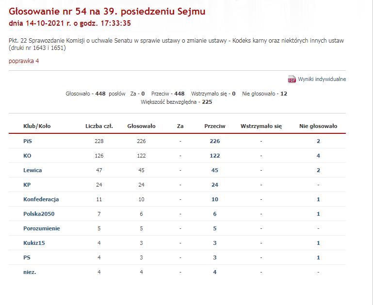 """Cud w Sejmie. Posłowie jednogłośnie poparli rozwiązania dotyczące """"Publicznego Rejestru Umów"""""""